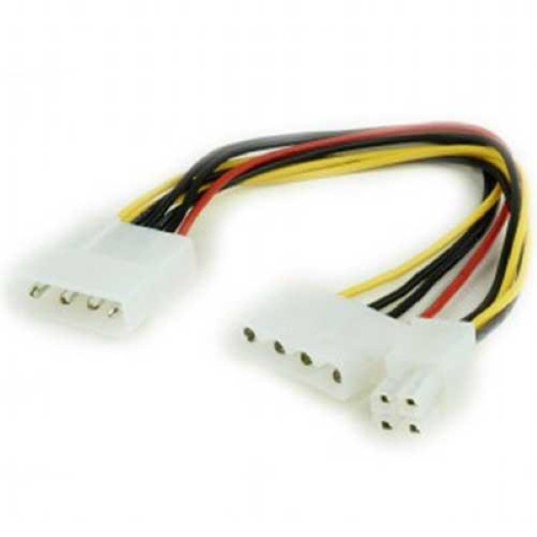 CABLEXPERT INTERNAL POWER SPLITTER CABLE WITH ATX CONNECTOR